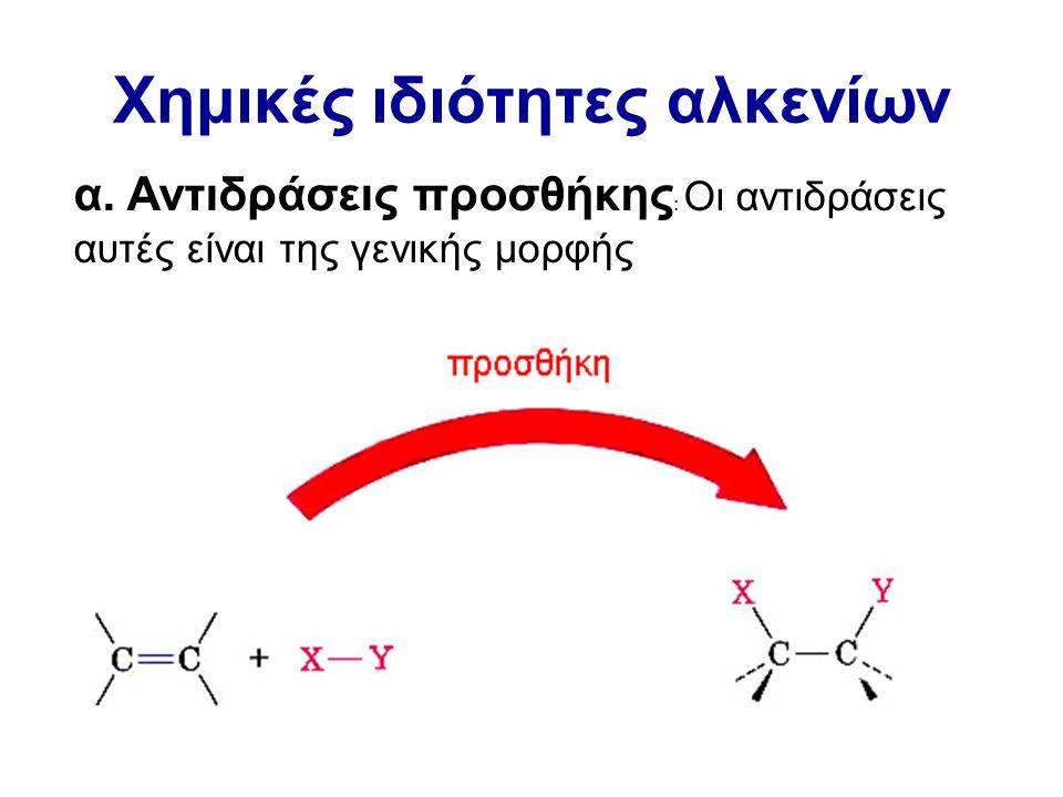 Χημικές ιδιότητες αλκενίων α. Αντιδράσεις προσθήκης : Οι αντιδράσεις αυτές είναι της γενικής μορφής