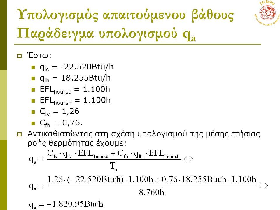Υπολογισμός απαιτούμενου βάθους Παράδειγμα υπολογισμού q a  Έστω: q lc = -22.520Btu/h q lh = 18.255Btu/h EFL hoursc = 1.100h EFL hoursh = 1.100h C fc = 1,26 C fh = 0,76.