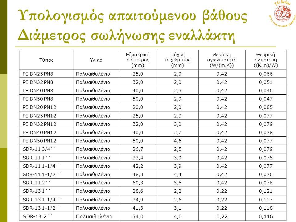 Υπολογισμός απαιτούμενου βάθους Διάμετρος σωλήνωσης εναλλάκτη ΤύποςΥλικό Εξωτερική διάμετρος (mm) Πάχος τοιχώματος (mm) Θερμική αγωγιμότητα (W/(m.K))