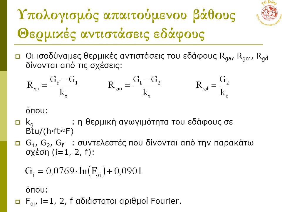 Υπολογισμός απαιτούμενου βάθους Θερμικές αντιστάσεις εδάφους  Οι ισοδύναμες θερμικές αντιστάσεις του εδάφους R ga, R gm, R gd δίνονται από τις σχέσεις: όπου:  k g : η θερμική αγωγιμότητα του εδάφους σε Btu/(h  ft  ο F)  G 1, G 2, G f : συντελεστές που δίνονται από την παρακάτω σχέση (i=1, 2, f): όπου:  F oi, i=1, 2, f αδιάστατοι αριθμοί Fourier.