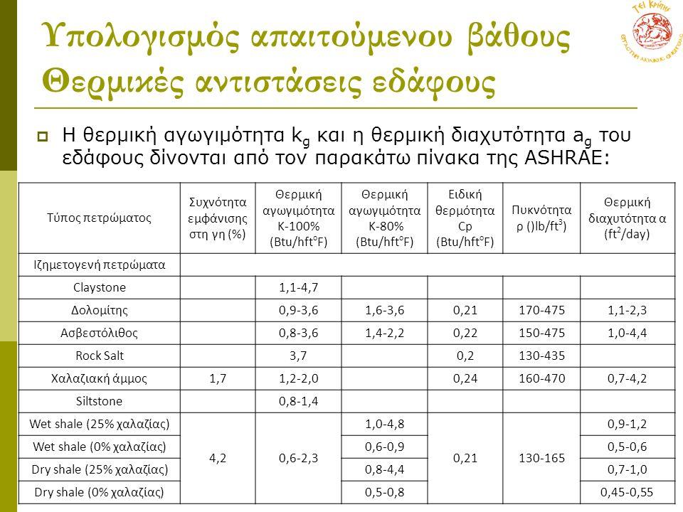 Υπολογισμός απαιτούμενου βάθους Θερμικές αντιστάσεις εδάφους  Η θερμική αγωγιμότητα k g και η θερμική διαχυτότητα a g του εδάφους δίνονται από τον παρακάτω πίνακα της ASHRAE: Τύπος πετρώματος Συχνότητα εμφάνισης στη γη (%) Θερμική αγωγιμότητα Κ-100% (Btu/hft o F) Θερμική αγωγιμότητα Κ-80% (Btu/hft o F) Ειδική θερμότητα Cp (Btu/hft o F) Πυκνότητα ρ ()lb/ft 3 ) Θερμική διαχυτότητα α (ft 2 /day) Ιζημετογενή πετρώματα Claystone 1,1-4,7 Δολομίτης 0,9-3,61,6-3,60,21170-4751,1-2,3 Ασβεστόλιθος 0,8-3,61,4-2,20,22150-4751,0-4,4 Rock Salt 3,7 0,2130-435 Χαλαζιακή άμμος1,71,2-2,0 0,24160-4700,7-4,2 Siltstone 0,8-1,4 Wet shale (25% χαλαζίας) 4,20,6-2,3 1,0-4,8 0,21130-165 0,9-1,2 Wet shale (0% χαλαζίας)0,6-0,90,5-0,6 Dry shale (25% χαλαζίας)0,8-4,40,7-1,0 Dry shale (0% χαλαζίας)0,5-0,80,45-0,55