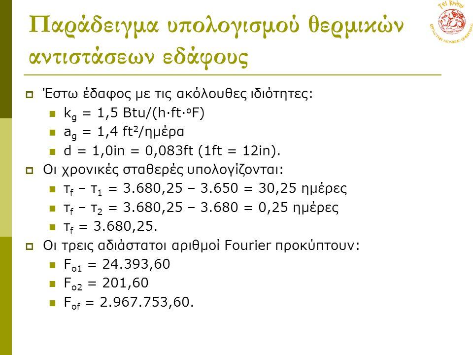 Παράδειγμα υπολογισμού θερμικών αντιστάσεων εδάφους  Έστω έδαφος με τις ακόλουθες ιδιότητες: k g = 1,5 Btu/(h·ft· ο F) a g = 1,4 ft 2 /ημέρα d = 1,0in = 0,083ft (1ft = 12in).