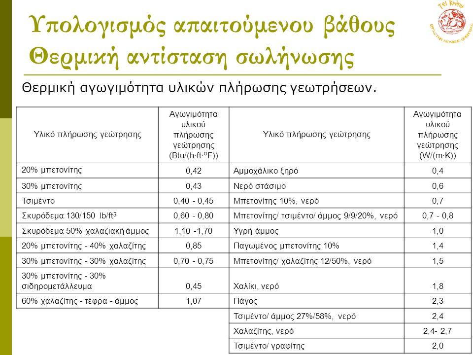 Υπολογισμός απαιτούμενου βάθους Θερμική αντίσταση σωλήνωσης Θερμική αγωγιμότητα υλικών πλήρωσης γεωτρήσεων. Υλικό πλήρωσης γεώτρησης Αγωγιμότητα υλικο