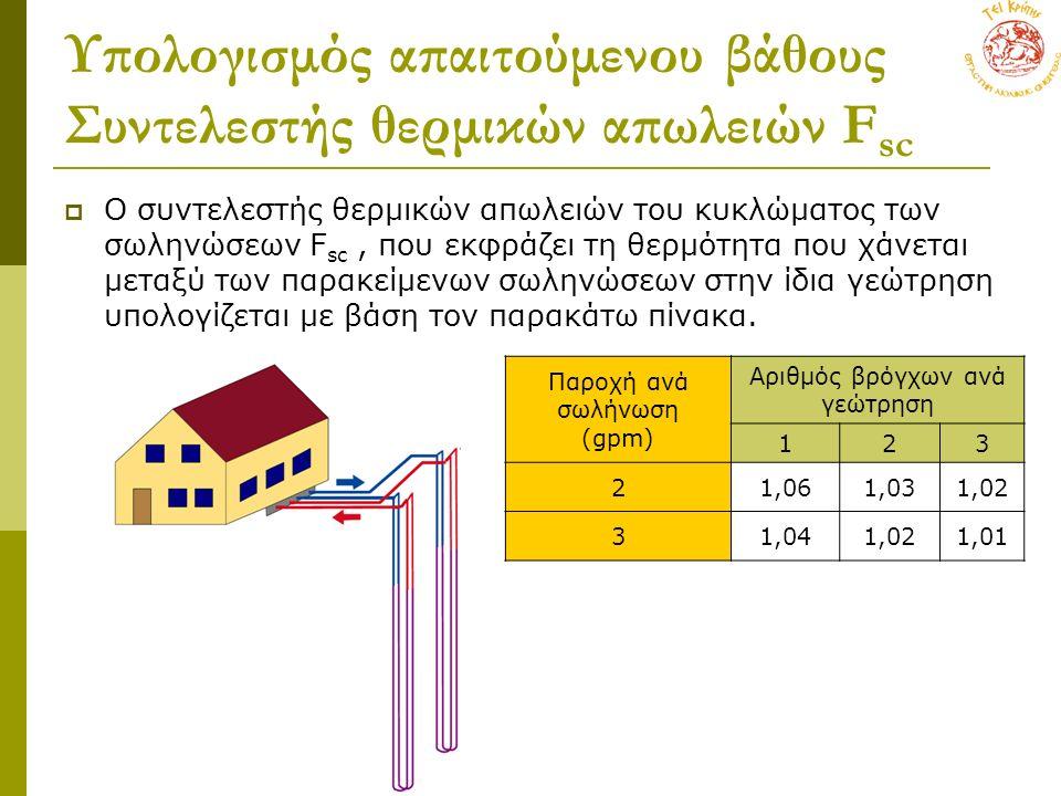 Υπολογισμός απαιτούμενου βάθους Συντελεστής θερμικών απωλειών F sc  Ο συντελεστής θερμικών απωλειών του κυκλώματος των σωληνώσεων F sc, που εκφράζει