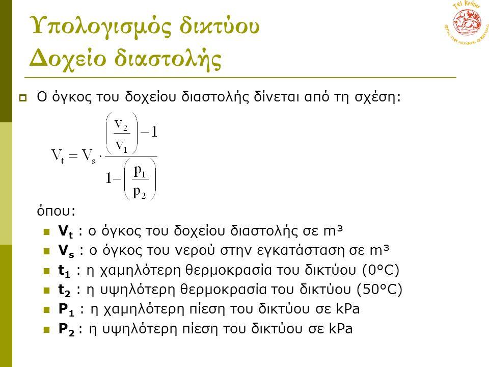 Υπολογισμός δικτύου Δοχείο διαστολής  Ο όγκος του δοχείου διαστολής δίνεται από τη σχέση: όπου: V t : ο όγκος του δοχείου διαστολής σε m³ V s : ο όγκος του νερού στην εγκατάσταση σε m³ t 1 : η χαμηλότερη θερμοκρασία του δικτύου (0°C) t 2 : η υψηλότερη θερμοκρασία του δικτύου (50°C) P 1 : η χαμηλότερη πίεση του δικτύου σε kPa P 2 : η υψηλότερη πίεση του δικτύου σε kPa