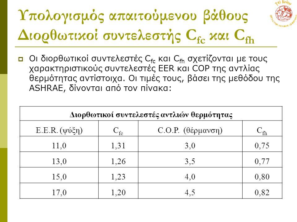 Υπολογισμός απαιτούμενου βάθους Διορθωτικοί συντελεστής C fc και C fh  Οι διορθωτικοί συντελεστές C fc και C fh σχετίζονται με τους χαρακτηριστικούς συντελεστές ΕΕR και COP της αντλίας θερμότητας αντίστοιχα.