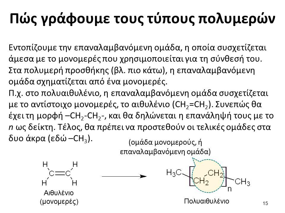 Πώς γράφουμε τους τύπους πολυμερών Αιθυλένιο (μονομερές) Πολυαιθυλένιο (ομάδα μονομερούς, ή επαναλαμβανόμενη ομάδα) Εντοπίζουμε την επαναλαμβανόμενη ομάδα, η οποία συσχετίζεται άμεσα με το μονομερές που χρησιμοποιείται για τη σύνθεσή του.