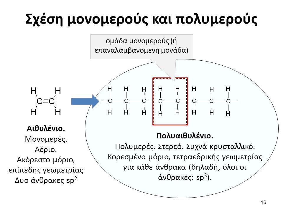 Σχέση μονομερούς και πολυμερούς Αιθυλένιο. Μονομερές.
