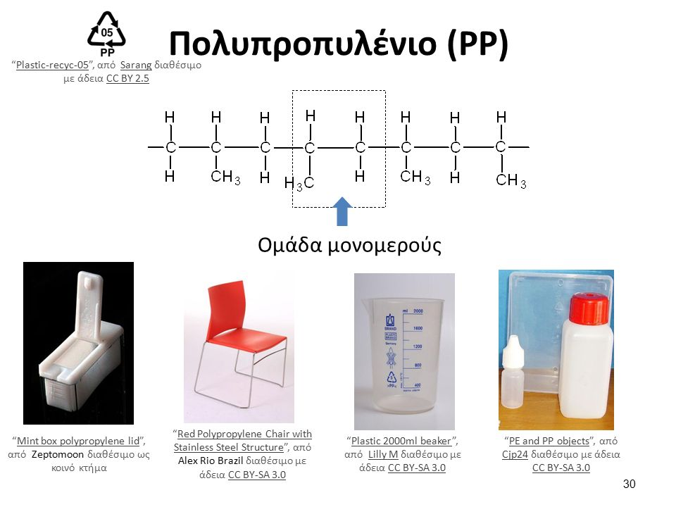 Πολυπροπυλένιο (PP) 30 Plastic-recyc-05 , από Sarang διαθέσιμο με άδεια CC BY 2.5Plastic-recyc-05SarangCC BY 2.5 Ομάδα μονομερούς Mint box polypropylene lid , από Zeptomoon διαθέσιμο ως κοινό κτήμαMint box polypropylene lid Red Polypropylene Chair with Stainless Steel Structure , από Alex Rio Brazil διαθέσιμο με άδεια CC BY-SA 3.0Red Polypropylene Chair with Stainless Steel StructureCC BY-SA 3.0 Plastic 2000ml beaker , από Lilly M διαθέσιμο με άδεια CC BY-SA 3.0Plastic 2000ml beakerLilly MCC BY-SA 3.0 PE and PP objects , από Cjp24 διαθέσιμο με άδεια CC BY-SA 3.0PE and PP objects Cjp24 CC BY-SA 3.0
