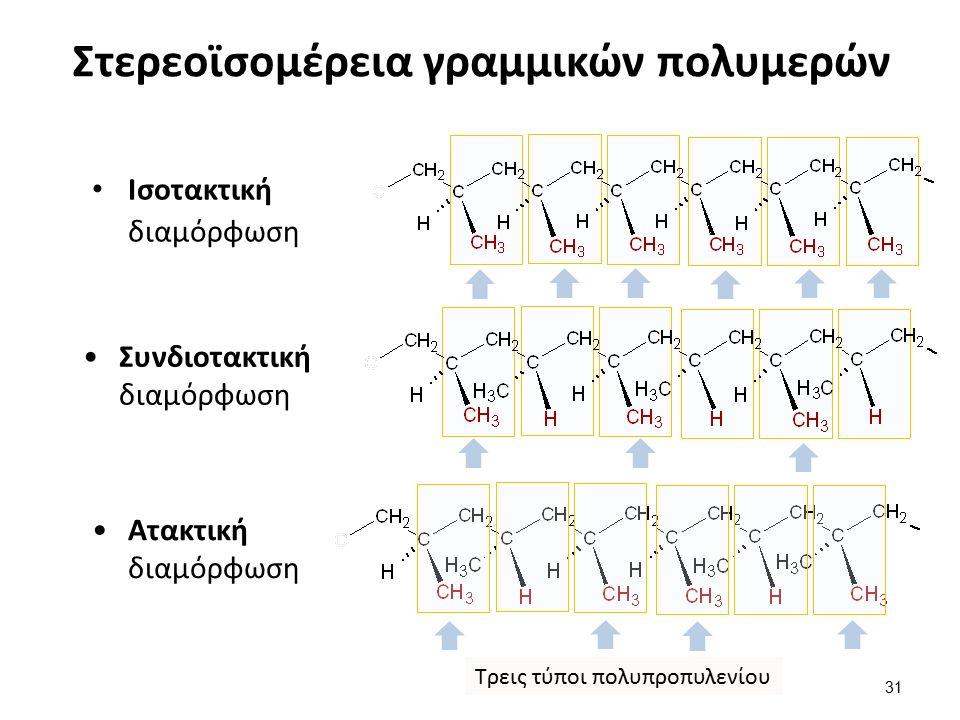 Στερεοϊσομέρεια γραμμικών πολυμερών Τρεις τύποι πολυπροπυλενίου Ισοτακτική διαμόρφωση Συνδιοτακτική διαμόρφωση Ατακτική διαμόρφωση 31