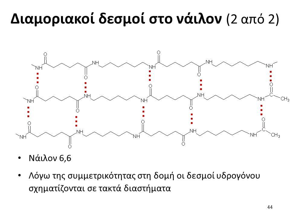Διαμοριακοί δεσμοί στο νάιλον (2 από 2) Νάιλον 6,6 Λόγω της συμμετρικότητας στη δομή οι δεσμοί υδρογόνου σχηματίζονται σε τακτά διαστήματα 44 … … … … … … … … … …