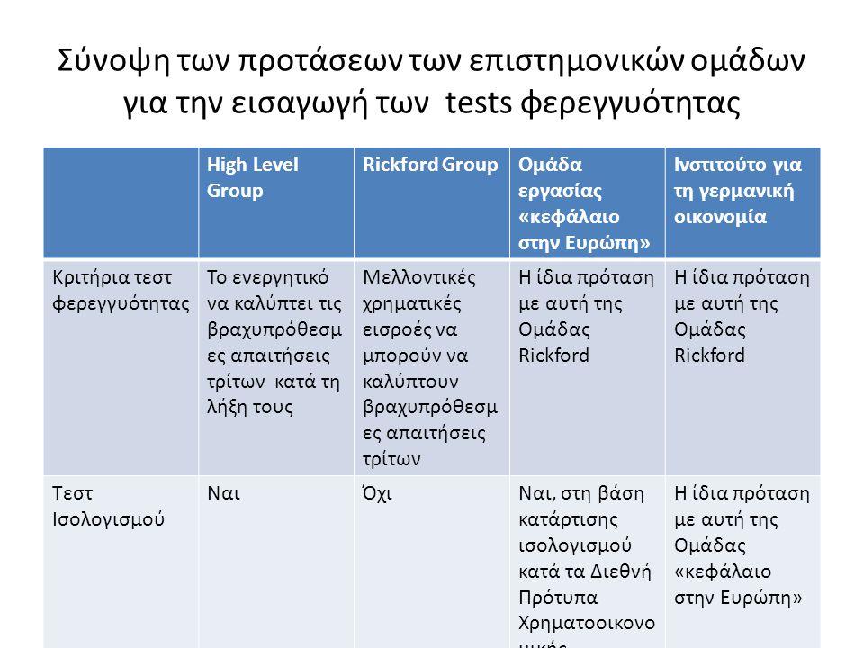 Σύνοψη των προτάσεων των επιστημονικών ομάδων για την εισαγωγή των tests φερεγγυότητας High Level Group Rickford GroupΟμάδα εργασίας «κεφάλαιο στην Ευρώπη» Ινστιτούτο για τη γερμανική οικονομία Κριτήρια τεστ φερεγγυότητας Το ενεργητικό να καλύπτει τις βραχυπρόθεσμ ες απαιτήσεις τρίτων κατά τη λήξη τους Μελλοντικές χρηματικές εισροές να μπορούν να καλύπτουν βραχυπρόθεσμ ες απαιτήσεις τρίτων Η ίδια πρόταση με αυτή της Ομάδας Rickford Τεστ Ισολογισμού ΝαιΌχιΝαι, στη βάση κατάρτισης ισολογισμού κατά τα Διεθνή Πρότυπα Χρηματοοικονο μικής Αναφοράς Η ίδια πρόταση με αυτή της Ομάδας «κεφάλαιο στην Ευρώπη» Χρόνος πρόγνωσης 1 έτος 2 έτη Έγγραφη δήλωση φερεγγυότητας Ναι ΔημοσιότηταΔεν ρυθμίζεταιΜόνο η δήλωση φερεγγυότητας Εξωτερικός έλεγχος Δεν ρυθμίζεταιΌχιΝαι Τρόπος εισαγωγής Σε επίπεδο Ένωσης, αλλά ενδοτικού δικαίου Σε επίπεδο δικαίου των επιχειρήσεων κατ'επιλογήν Η ίδια πρόταση με αυτή της Ομάδας Rickford