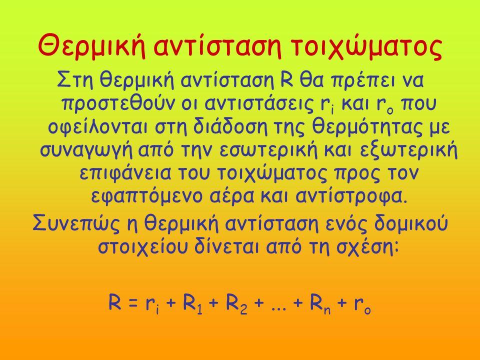 Θερμική αντίσταση τοιχώματος Στη θερμική αντίσταση R θα πρέπει να προστεθούν οι αντιστάσεις r i και r o που οφείλονται στη διάδοση της θερμότητας με συναγωγή από την εσωτερική και εξωτερική επιφάνεια του τοιχώματος προς τον εφαπτόμενο αέρα και αντίστροφα.