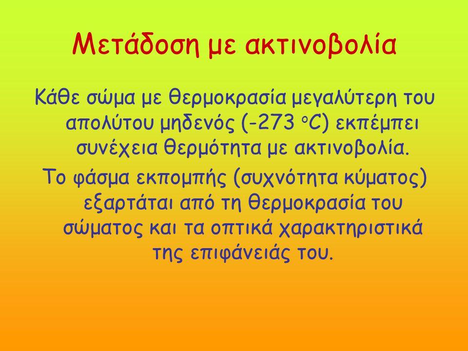 Μετάδοση με ακτινοβολία Κάθε σώμα με θερμοκρασία μεγαλύτερη του απολύτου μηδενός (-273 ο C) εκπέμπει συνέχεια θερμότητα με ακτινοβολία.