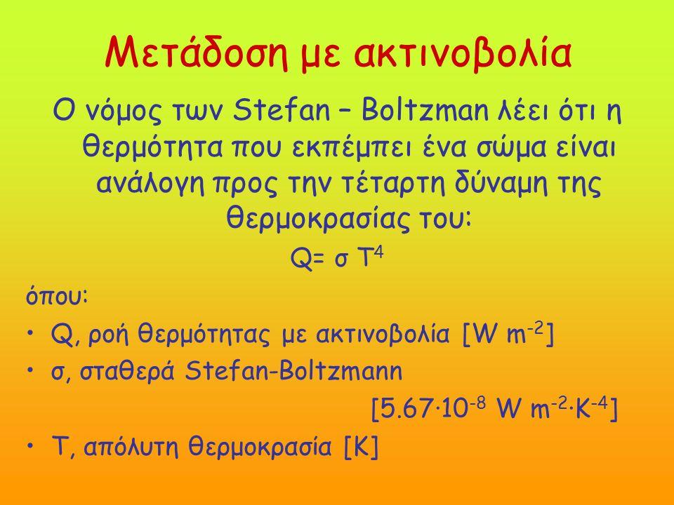 Μετάδοση με ακτινοβολία Ο νόμος των Stefan – Boltzman λέει ότι η θερμότητα που εκπέμπει ένα σώμα είναι ανάλογη προς την τέταρτη δύναμη της θερμοκρασίας του: Q= σ Τ 4 όπου: Q, ροή θερμότητας με ακτινοβολία [W m -2 ] σ, σταθερά Stefan-Boltzmann [5.67·10 -8 W m -2 ·K -4 ] T, απόλυτη θερμοκρασία [K]