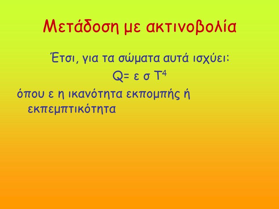 Μετάδοση με ακτινοβολία Έτσι, για τα σώματα αυτά ισχύει: Q= ε σ Τ 4 όπου ε η ικανότητα εκπομπής ή εκπεμπτικότητα