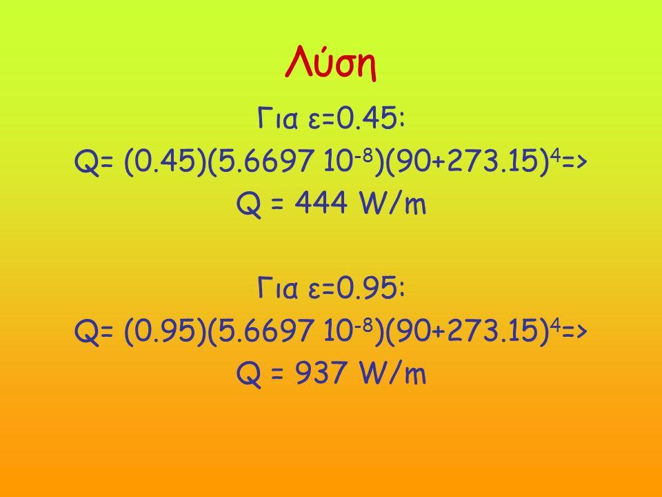 Λύση Για ε=0.45: Q= (0.45)(5.6697 10 -8 )(90+273.15) 4 => Q = 444 W/m Για ε=0.95: Q= (0.95)(5.6697 10 -8 )(90+273.15) 4 => Q = 937 W/m