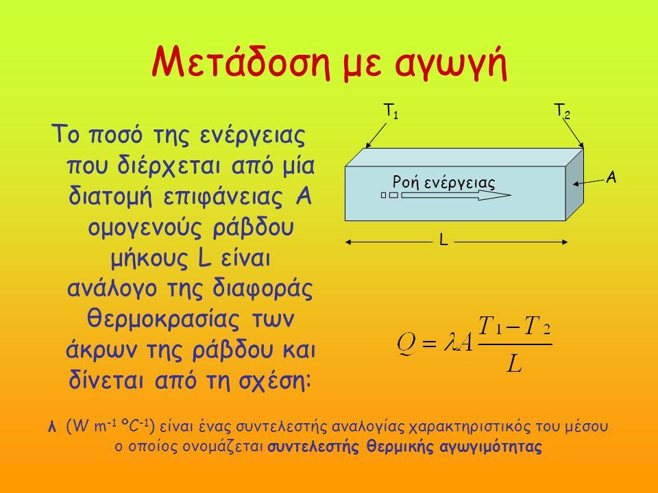Μετάδοση με αγωγή Το ποσό της ενέργειας που διέρχεται από μία διατομή επιφάνειας Α ομογενούς ράβδου μήκους L είναι ανάλογο της διαφοράς θερμοκρασίας των άκρων της ράβδου και δίνεται από τη σχέση: L A Τ1Τ1 Τ2Τ2 Ροή ενέργειας λ (W m -1 ºC -1 ) είναι ένας συντελεστής αναλογίας χαρακτηριστικός του μέσου ο οποίος ονομάζεται συντελεστής θερμικής αγωγιμότητας