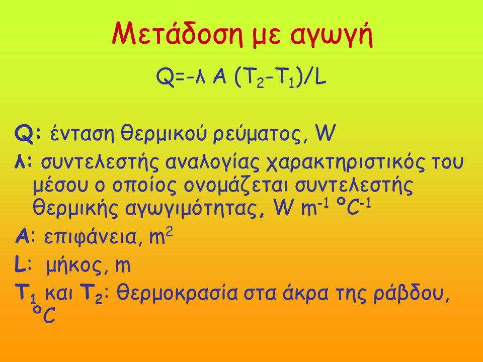 Μετάδοση με αγωγή Q=-λ A (T 2 -T 1 )/L Q: ένταση θερμικού ρεύματος, W λ: συντελεστής αναλογίας χαρακτηριστικός του μέσου ο οποίος ονομάζεται συντελεστής θερμικής αγωγιμότητας, W m -1 ºC -1 Α: επιφάνεια, m 2 L: μήκος, m Τ 1 και Τ 2 : θερμοκρασία στα άκρα της ράβδου, ºC