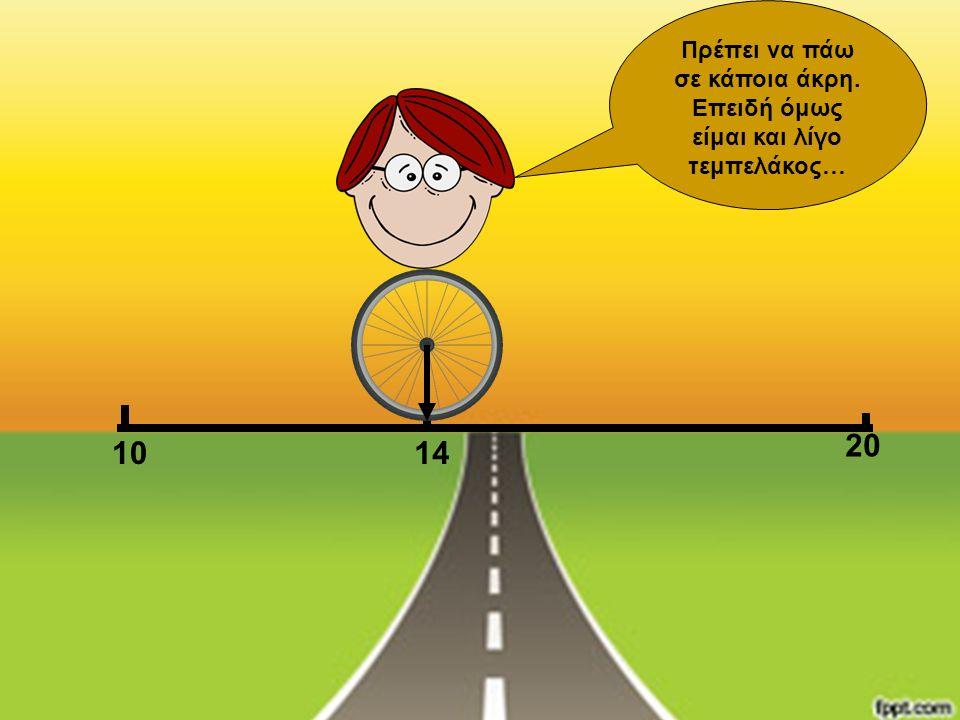 Δημιουργία: Ζάρκος Δημήτριος Μίσσιου Γεωργία www.mathitiskaidaskalos.blogspot.com