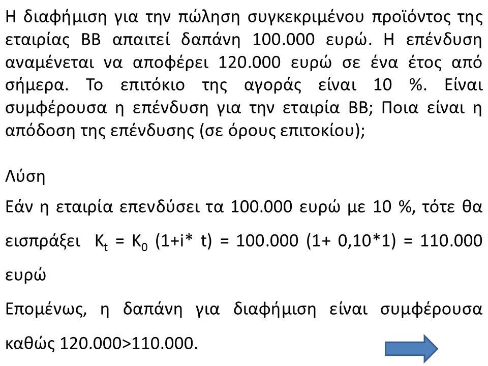 Η διαφήμιση για την πώληση συγκεκριμένου προϊόντος της εταιρίας ΒΒ απαιτεί δαπάνη 100.000 ευρώ. Η επένδυση αναμένεται να αποφέρει 120.000 ευρώ σε ένα