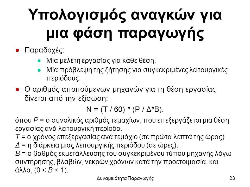 Υπολογισμός αναγκών για μια φάση παραγωγής ●Παραδοχές: ●Μία μελέτη εργασίας για κάθε θέση.