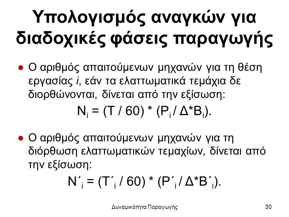 Υπολογισμός αναγκών για διαδοχικές φάσεις παραγωγής ●Ο αριθμός απαιτούμενων μηχανών για τη θέση εργασίας i, εάν τα ελαττωματικά τεμάχια δε διορθώνονται, δίνεται από την εξίσωση: Ν i = (Τ / 60) * (P i / Δ*Β i ).