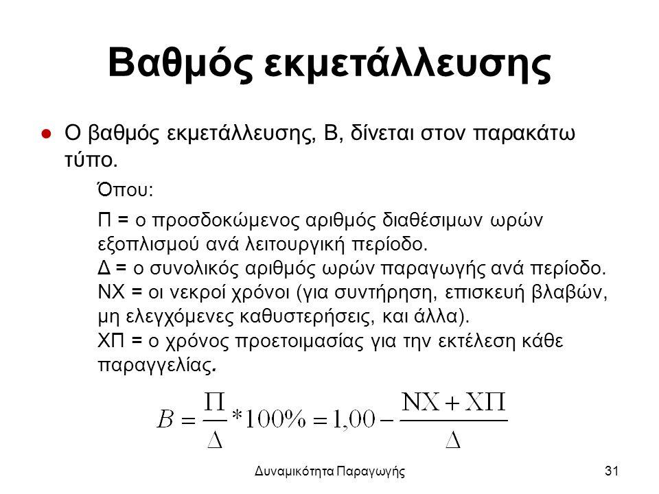 Βαθμός εκμετάλλευσης ●Ο βαθμός εκμετάλλευσης, B, δίνεται στον παρακάτω τύπο.