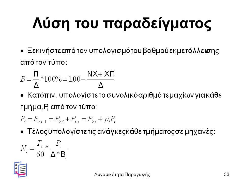 Λύση του παραδείγματος Δυναμικότητα Παραγωγής33