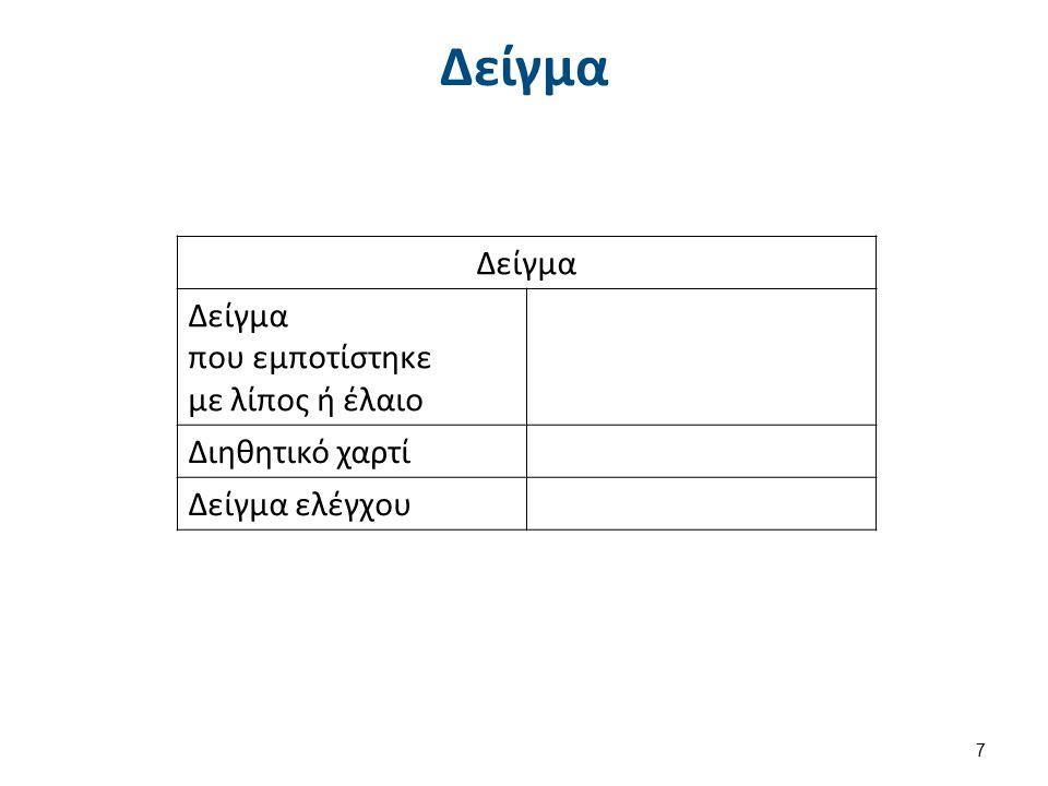 Δείγμα που εμποτίστηκε με λίπος ή έλαιο Διηθητικό χαρτί Δείγμα ελέγχου 7