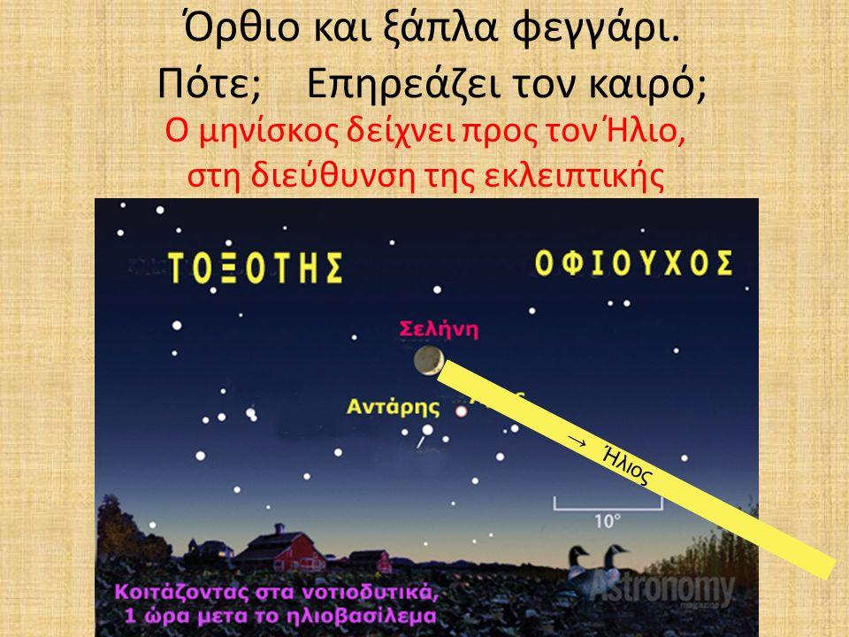 Ο μηνίσκος δείχνει προς τον Ήλιο, στη διεύθυνση της εκλειπτικής → Ήλιος Όρθιο και ξάπλα φεγγάρι.