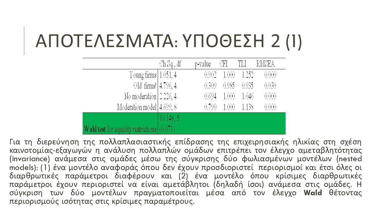 ΑΠΟΤΕΛΕΣΜΑΤΑ : ΥΠΟΘΕΣΗ 2 (1) Για τη διερεύνηση της πολλαπλασιαστικής επίδρασης της επιχειρησιακής ηλικίας στη σχέση καινοτομίας - εξαγωγών η ανάλυση πολλαπλών ομάδων επιτρέπει τον έλεγχο αμεταβλητότητας (invariance) ανάμεσα στις ομάδες μέσω της σύγκρισης δύο φωλιασμένων μοντέλων (nested models): (1) ένα μοντέλο αναφοράς όπου δεν έχουν προσδιοριστεί περιορισμοί και έτσι όλες οι διαρθρωτικές παράμετροι διαφέρουν και (2) ένα μοντέλο όπου κρίσιμες διαρθρωτικές παράμετροι έχουν περιοριστεί να είναι αμετάβλητοι ( δηλαδή ίσοι ) ανάμεσα στις ομάδες.