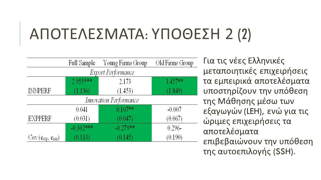 ΑΠΟΤΕΛΕΣΜΑΤΑ : ΥΠΟΘΕΣΗ 2 (2) Για τις νέες Ελληνικές μεταποιητικές επιχειρήσεις τα εμπειρικά αποτελέσματα υποστηρίζουν την υπόθεση της Μάθησης μέσω των εξαγωγών (LEH), ενώ για τις ώριμες επιχειρήσεις τα αποτελέσματα επιβεβαιώνουν την υπόθεση της αυτοεπιλογής (SSH).