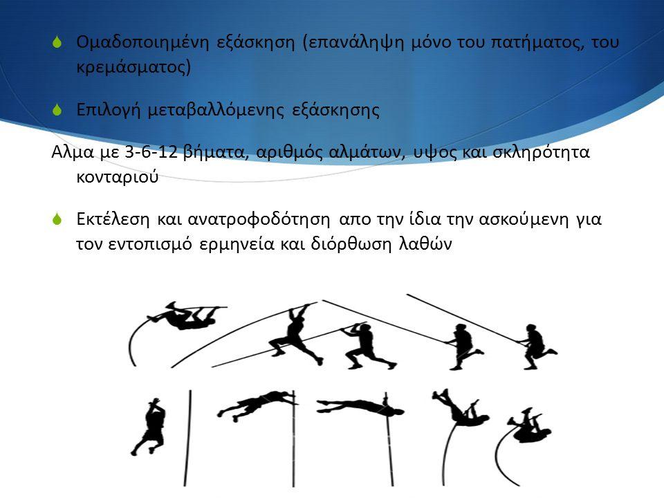  Ομαδοποιημένη εξάσκηση (επανάληψη μόνο του πατήματος, του κρεμάσματος)  Επιλογή μεταβαλλόμενης εξάσκησης Αλμα με 3-6-12 βήματα, αριθμός αλμάτων, υψος και σκληρότητα κονταριού  Εκτέλεση και ανατροφοδότηση απο την ίδια την ασκούμενη για τον εντοπισμό ερμηνεία και διόρθωση λαθών