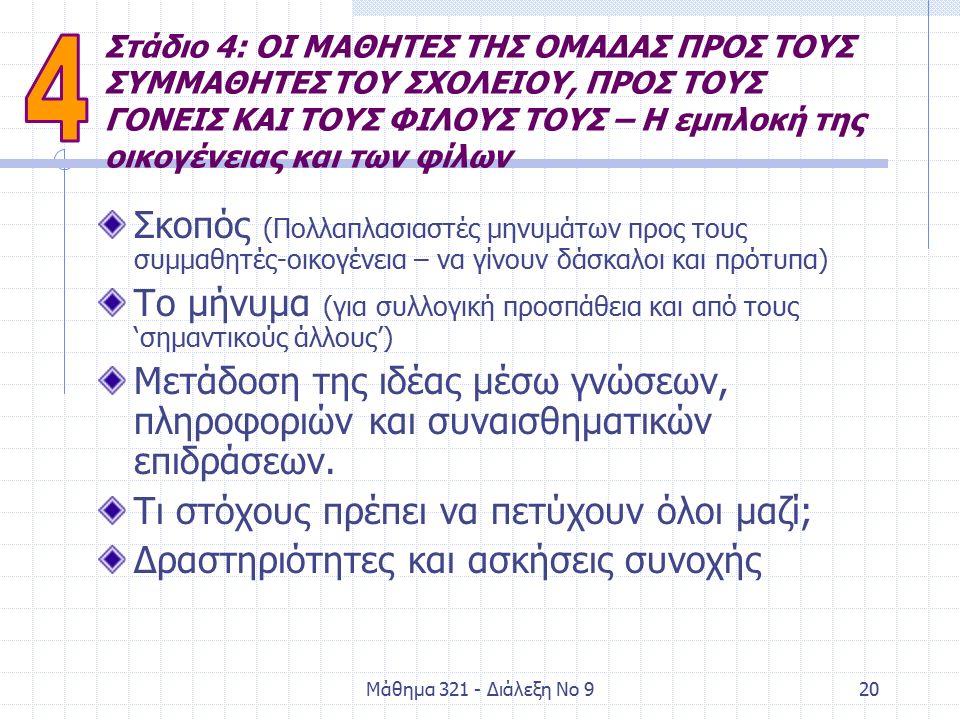 Μάθημα 321 - Διάλεξη Νο 920 Στάδιο 4: ΟΙ ΜΑΘΗΤΕΣ ΤΗΣ ΟΜΑΔΑΣ ΠΡΟΣ ΤΟΥΣ ΣΥΜΜΑΘΗΤΕΣ ΤΟΥ ΣΧΟΛΕΙΟΥ, ΠΡΟΣ ΤΟΥΣ ΓΟΝΕΙΣ ΚΑΙ ΤΟΥΣ ΦΙΛΟΥΣ ΤΟΥΣ – Η εμπλοκή της οικογένειας και των φίλων Σκοπός (Πολλαπλασιαστές μηνυμάτων προς τους συμμαθητές-οικογένεια – να γίνουν δάσκαλοι και πρότυπα) Το μήνυμα (για συλλογική προσπάθεια και από τους 'σημαντικούς άλλους') Μετάδοση της ιδέας μέσω γνώσεων, πληροφοριών και συναισθηματικών επιδράσεων.