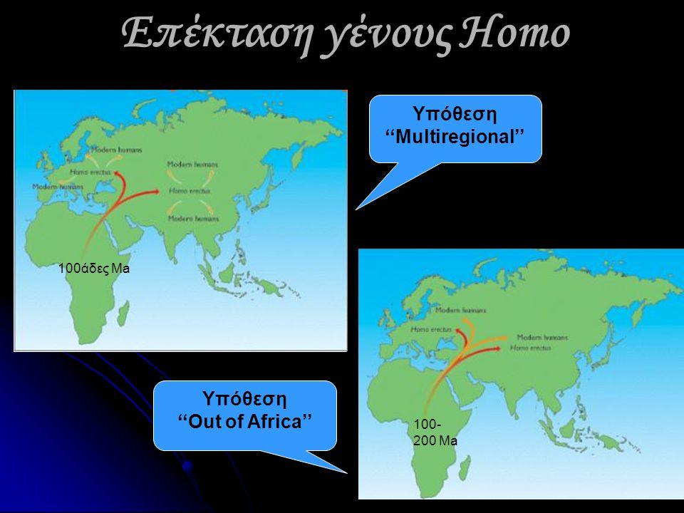 Επέκταση γένους Homo Υπόθεση ''Out of Africa'' Υπόθεση ''Multiregional'' 100άδες Ma 100- 200 Ma