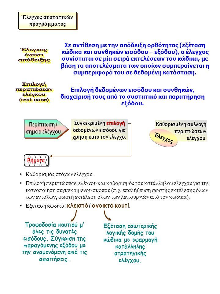 Έλεγχος συστατικών προγράμματος Σε αντίθεση με την απόδειξη ορθότητας (εξέταση κώδικα και συνθηκών εισόδου – εξόδου), ο έλεγχος συνίσταται σε μία σειρ
