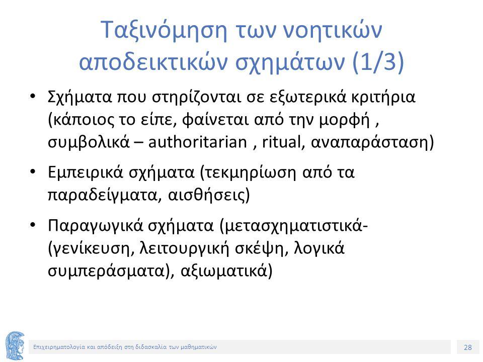 28 Επιχειρηματολογία και απόδειξη στη διδασκαλία των μαθηματικών Ταξινόμηση των νοητικών αποδεικτικών σχημάτων (1/3) Σχήματα που στηρίζονται σε εξωτερικά κριτήρια (κάποιος το είπε, φαίνεται από την μορφή, συμβολικά – authoritarian, ritual, αναπαράσταση) Εμπειρικά σχήματα (τεκμηρίωση από τα παραδείγματα, αισθήσεις) Παραγωγικά σχήματα (μετασχηματιστικά- (γενίκευση, λειτουργική σκέψη, λογικά συμπεράσματα), αξιωματικά)