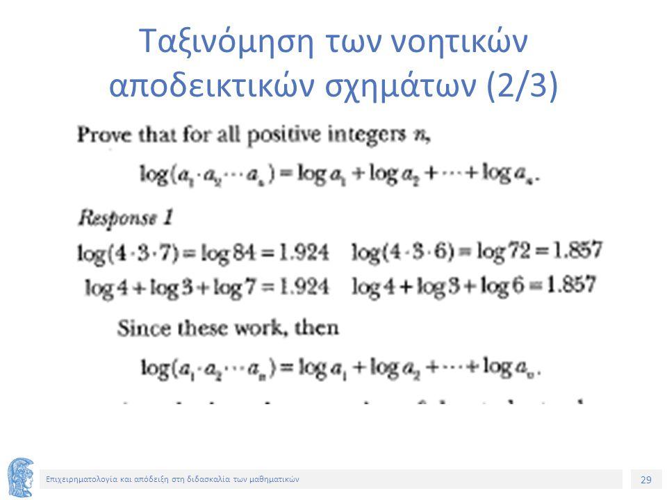 29 Επιχειρηματολογία και απόδειξη στη διδασκαλία των μαθηματικών Ταξινόμηση των νοητικών αποδεικτικών σχημάτων (2/3)