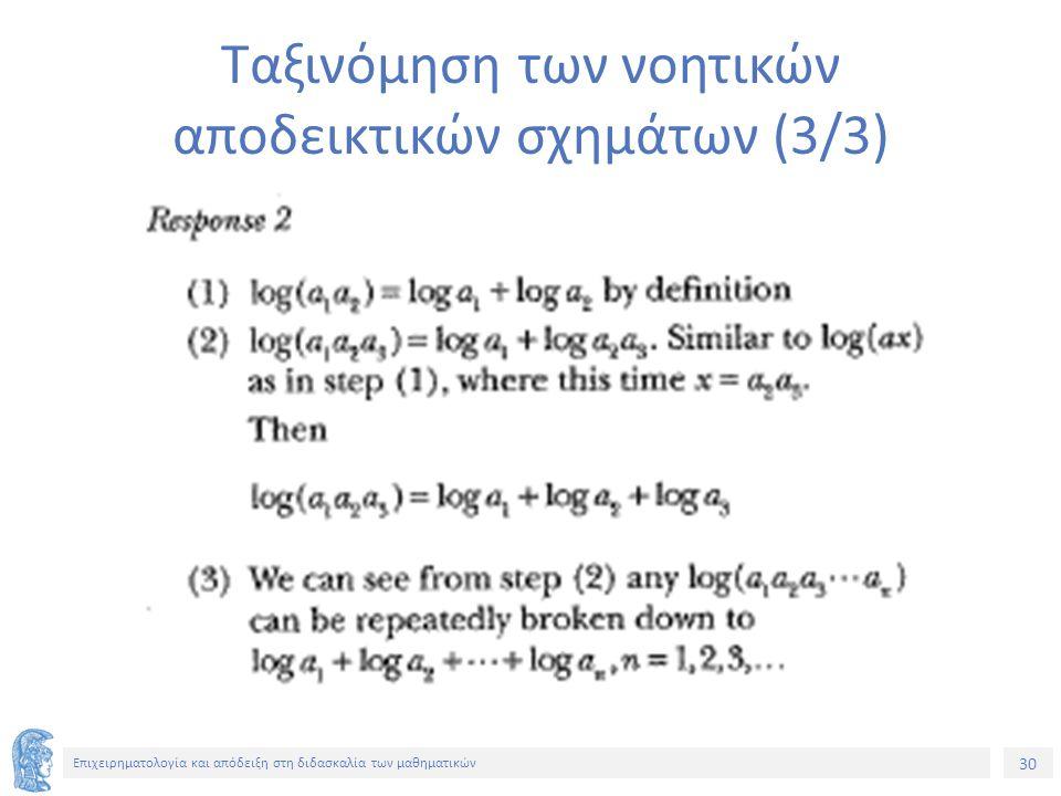 30 Επιχειρηματολογία και απόδειξη στη διδασκαλία των μαθηματικών Ταξινόμηση των νοητικών αποδεικτικών σχημάτων (3/3)