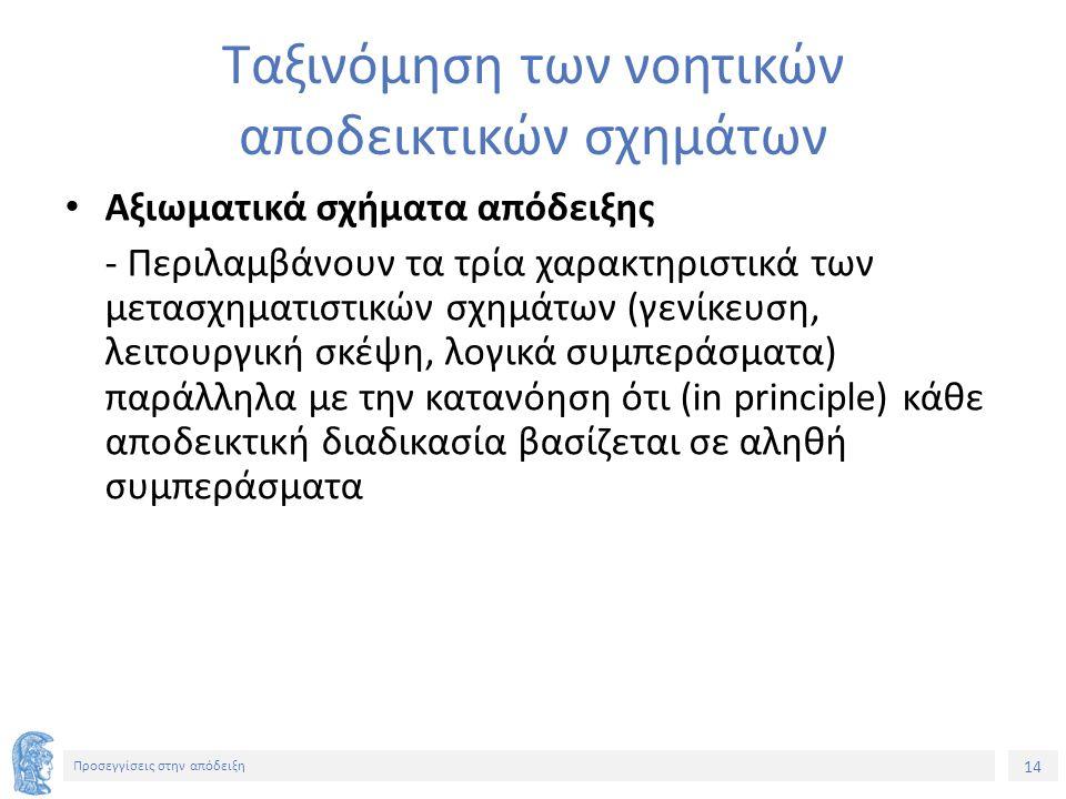 14 Προσεγγίσεις στην απόδειξη Ταξινόμηση των νοητικών αποδεικτικών σχημάτων Αξιωματικά σχήματα απόδειξης - Περιλαμβάνουν τα τρία χαρακτηριστικά των μετασχηματιστικών σχημάτων (γενίκευση, λειτουργική σκέψη, λογικά συμπεράσματα) παράλληλα με την κατανόηση ότι (in principle) κάθε αποδεικτική διαδικασία βασίζεται σε αληθή συμπεράσματα