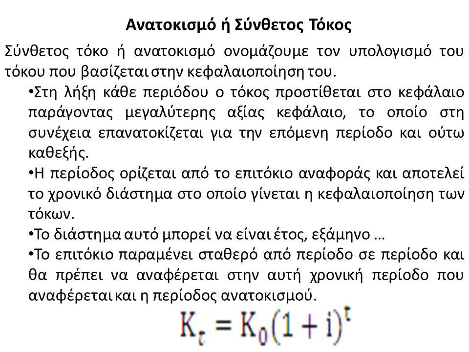 Απόδειξη Σύμφωνα με τον τύπο υπολογισμού του απλού τόκου η τελική αξία κάθε περιόδου θα είναι ίση : K 1 =K 0 (1+i*1) = K 0 (1+i) K 2 =K 1 (1+i*1) = K 1 (1+i)...