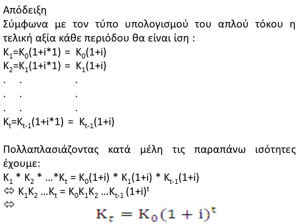 Απόδειξη Σύμφωνα με τον τύπο υπολογισμού του απλού τόκου η τελική αξία κάθε περιόδου θα είναι ίση : K 1 =K 0 (1+i*1) = K 0 (1+i) K 2 =K 1 (1+i*1) = K