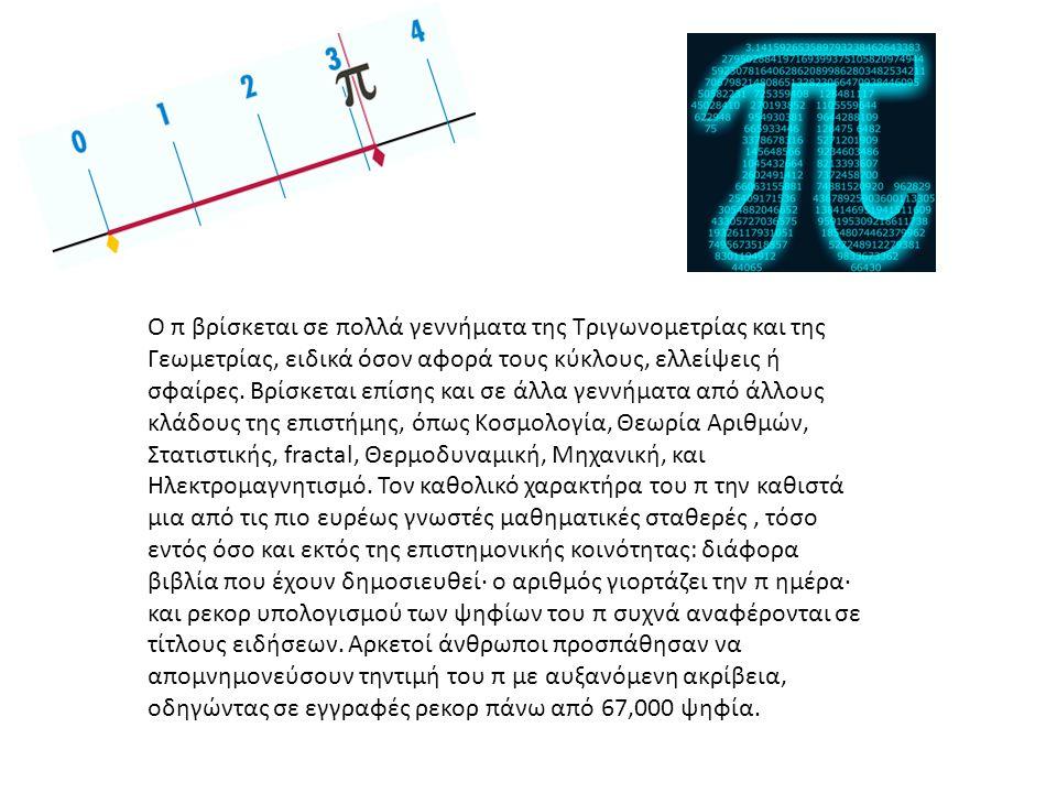 Ο π βρίσκεται σε πολλά γεννήματα της Τριγωνομετρίας και της Γεωμετρίας, ειδικά όσον αφορά τους κύκλους, ελλείψεις ή σφαίρες. Βρίσκεται επίσης και σε ά