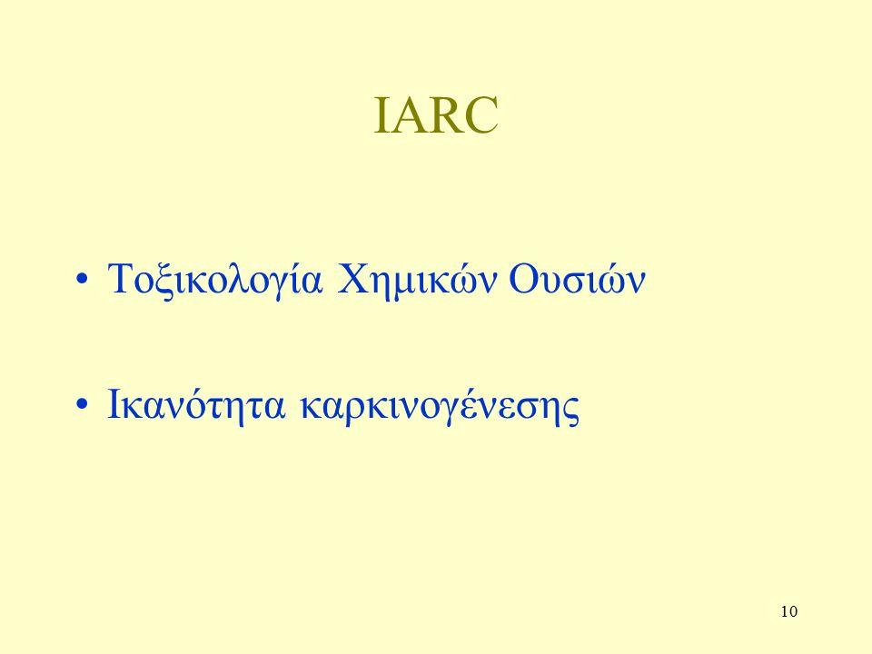 10 IARC Τοξικολογία Χημικών Ουσιών Ικανότητα καρκινογένεσης