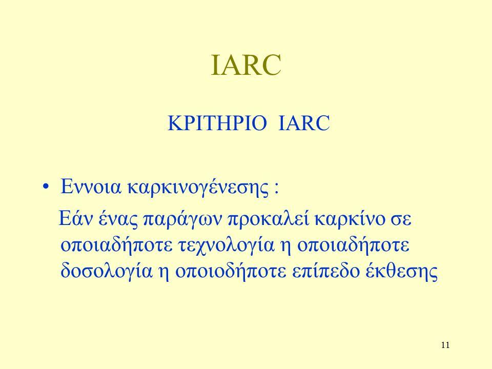 11 IARC ΚΡΙΤΗΡΙΟ IARC Εννοια καρκινογένεσης : Εάν ένας παράγων προκαλεί καρκίνο σε οποιαδήποτε τεχνολογία η οποιαδήποτε δοσολογία η οποιοδήποτε επίπεδο έκθεσης
