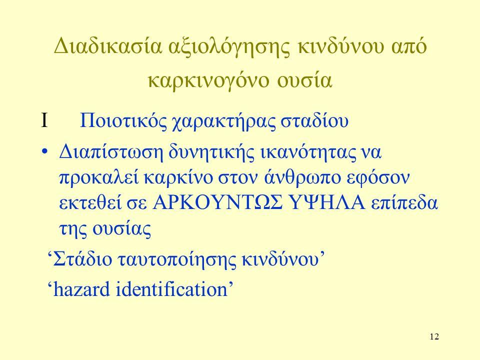 12 Διαδικασία αξιολόγησης κινδύνου από καρκινογόνο ουσία I Ποιοτικός χαρακτήρας σταδίου Διαπίστωση δυνητικής ικανότητας να προκαλεί καρκίνο στον άνθρωπο εφόσον εκτεθεί σε ΑΡΚΟΥΝΤΩΣ ΥΨΗΛΑ επίπεδα της ουσίας 'Στάδιο ταυτοποίησης κινδύνου' 'hazard identification'