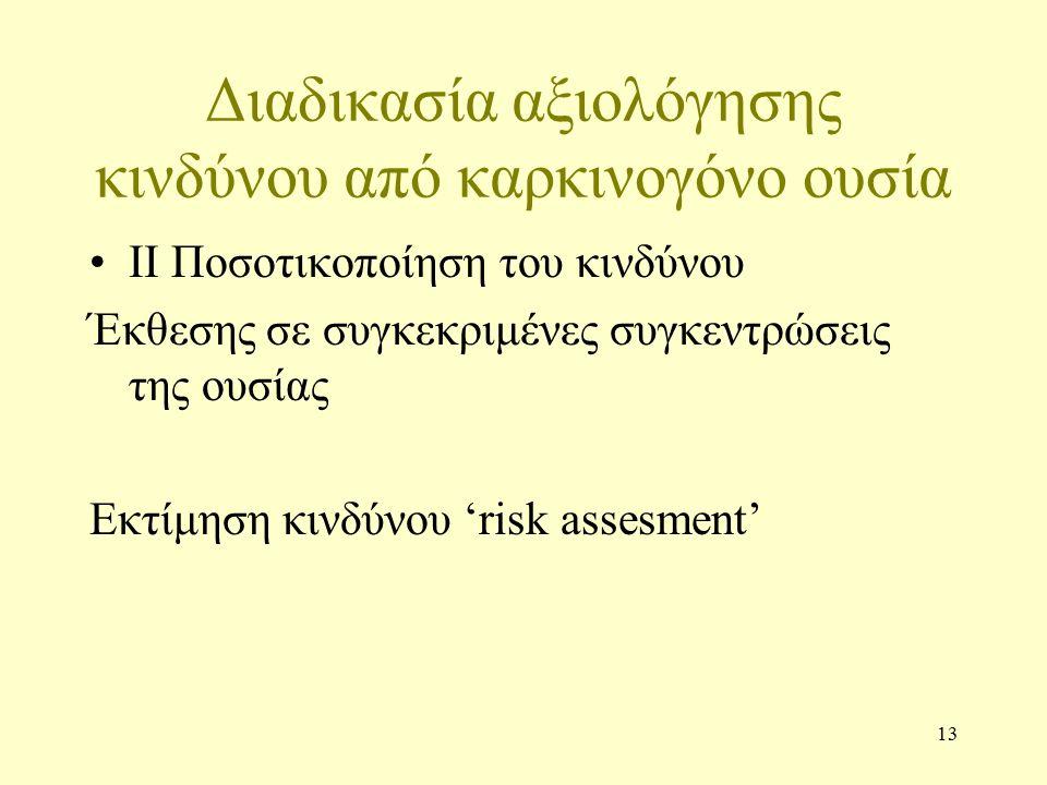 13 Διαδικασία αξιολόγησης κινδύνου από καρκινογόνο ουσία II Ποσοτικοποίηση του κινδύνου Έκθεσης σε συγκεκριμένες συγκεντρώσεις της ουσίας Εκτίμηση κινδύνου 'risk assesment'