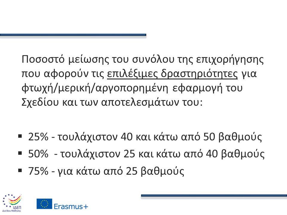 Ποσοστό μείωσης του συνόλου της επιχορήγησης που αφορούν τις επιλέξιμες δραστηριότητες για φτωχή/μερική/αργοπορημένη εφαρμογή του Σχεδίου και των αποτελεσμάτων του:  25% - τουλάχιστον 40 και κάτω από 50 βαθμούς  50% - τουλάχιστον 25 και κάτω από 40 βαθμούς  75% - για κάτω από 25 βαθμούς