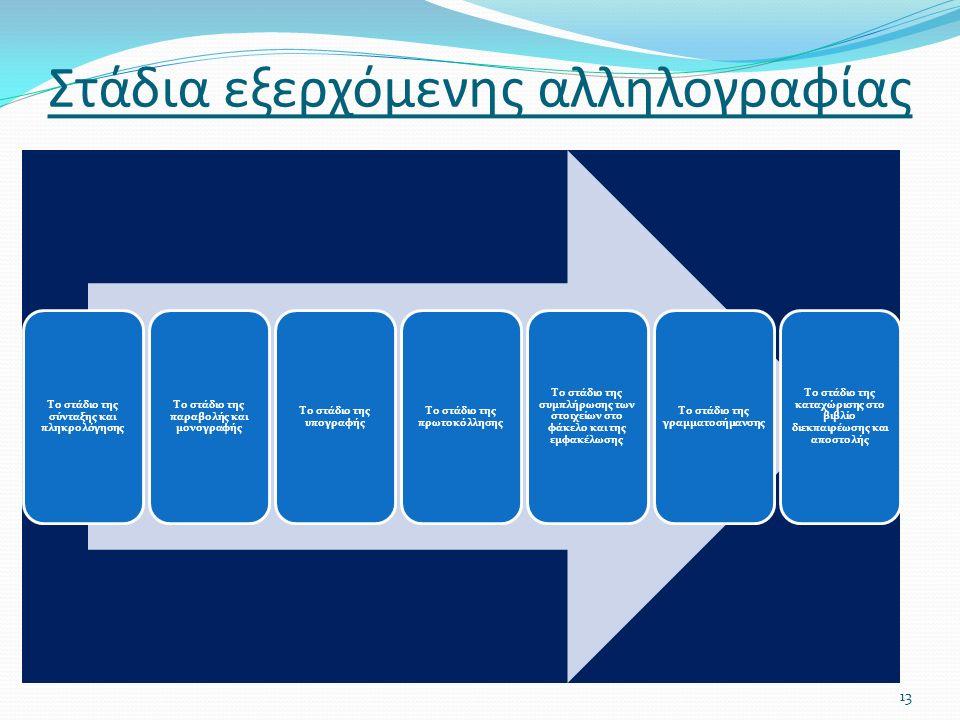 Στάδια εξερχόμενης αλληλογραφίας Το στάδιο της σύνταξης και πληκρολόγησης Το στάδιο της παραβολής και μονογραφής Το στάδιο της υπογραφής Το στάδιο της πρωτοκόλλησης Το στάδιο της συμπλήρωσης των στοιχείων στο φάκελο και της εμφακέλωσης Το στάδιο της γραμματοσήμανσης Το στάδιο της καταχώρισης στο βιβλίο διεκπαιρέωσης και αποστολής 13